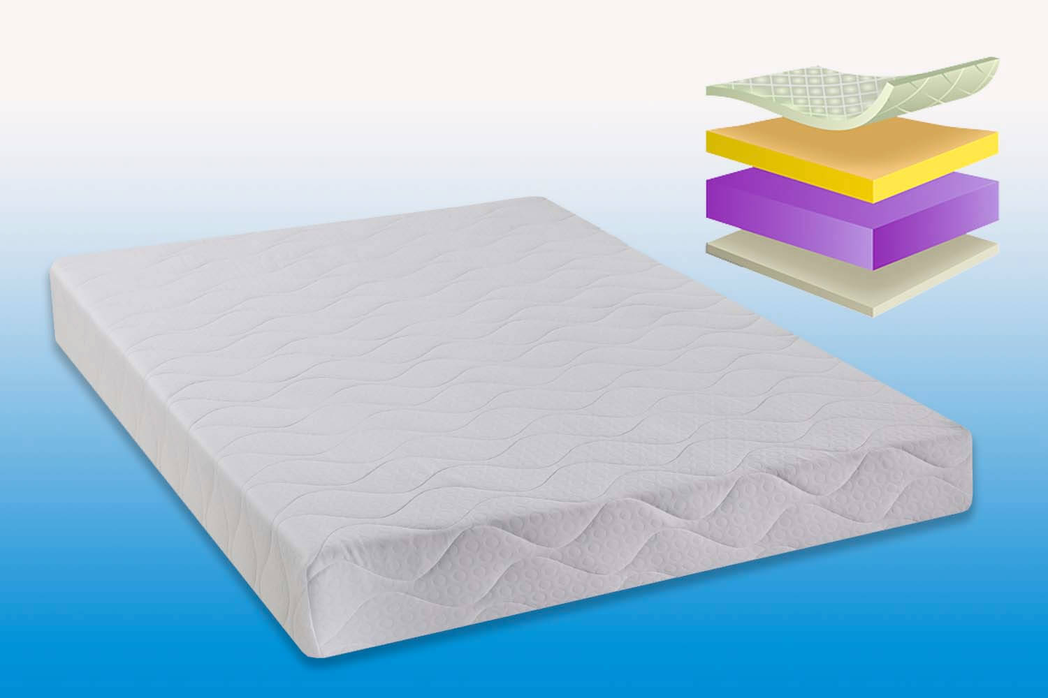 Wall Bed King Mattress Range