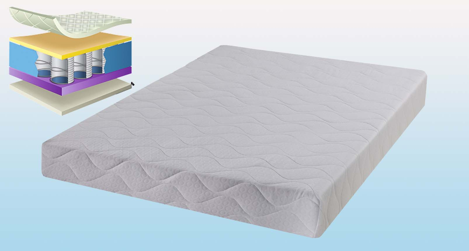 The WBK Mattress Range
